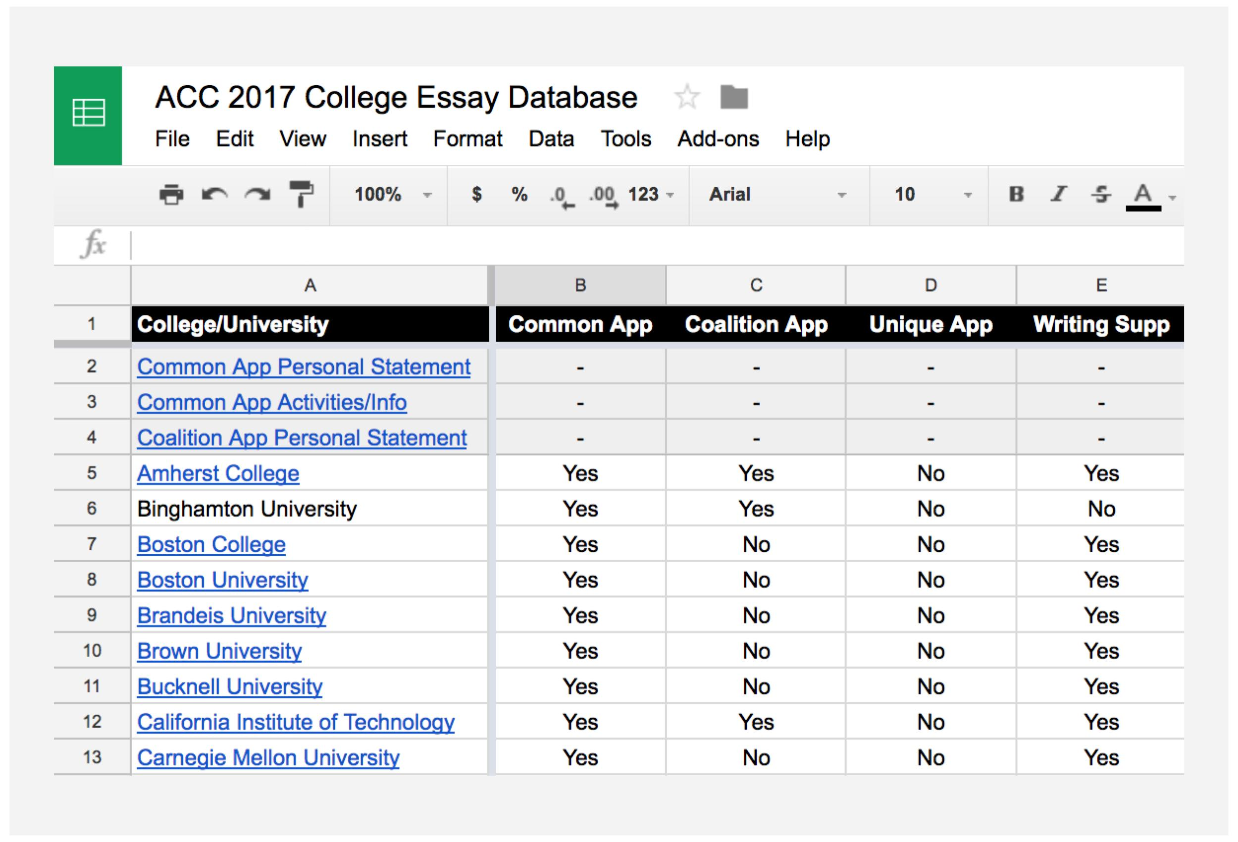 Custom college essay common app 2017